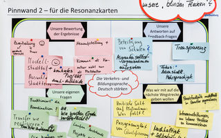 Resonanztafel Workshop