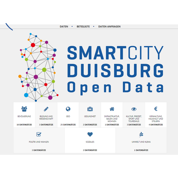 Screenshot Open Data Portal